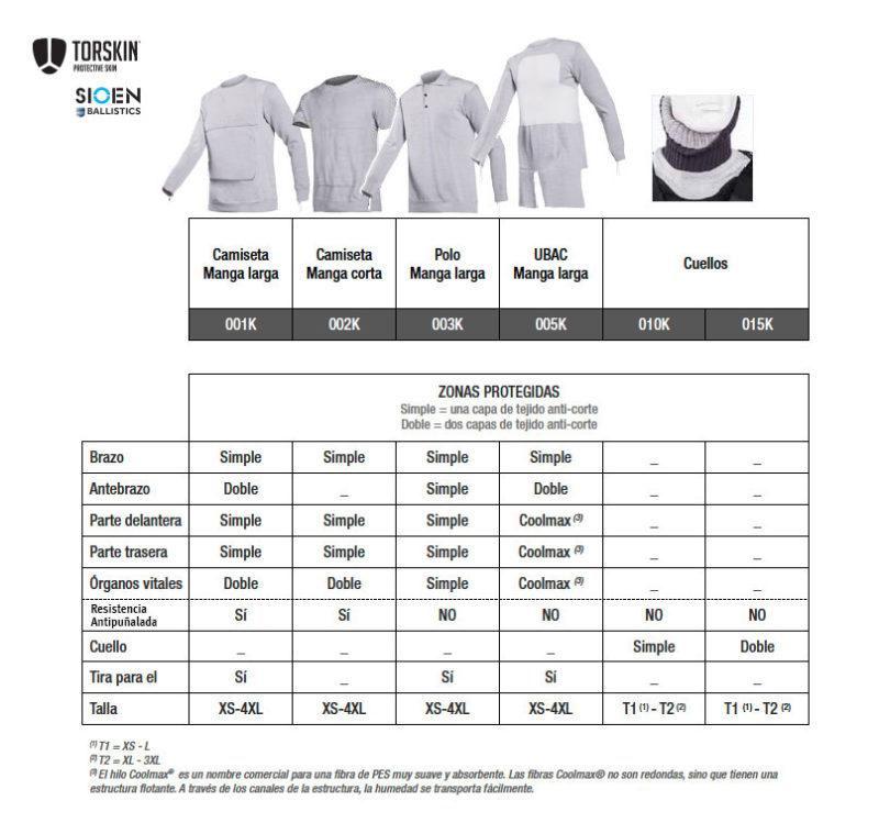 SIOEN-VERSEIDAG-Torskin-caracteristicas-1